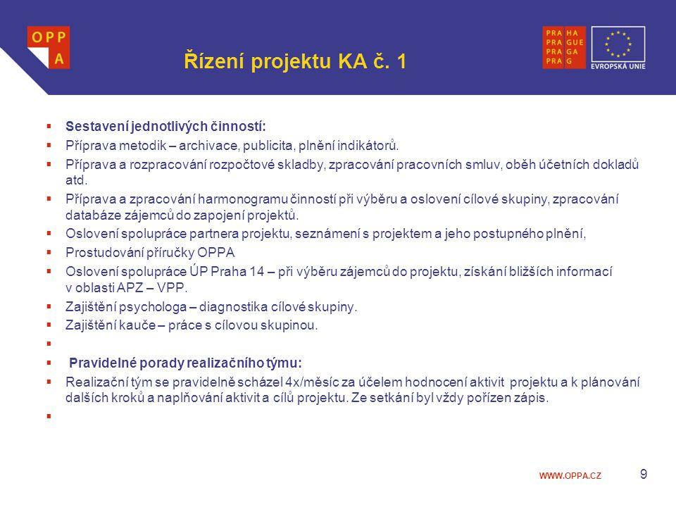 Řízení projektu KA č. 1 Sestavení jednotlivých činností: