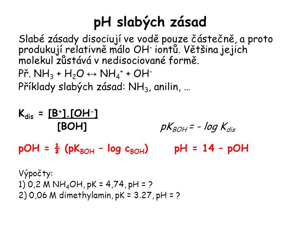 pH slabých zásad