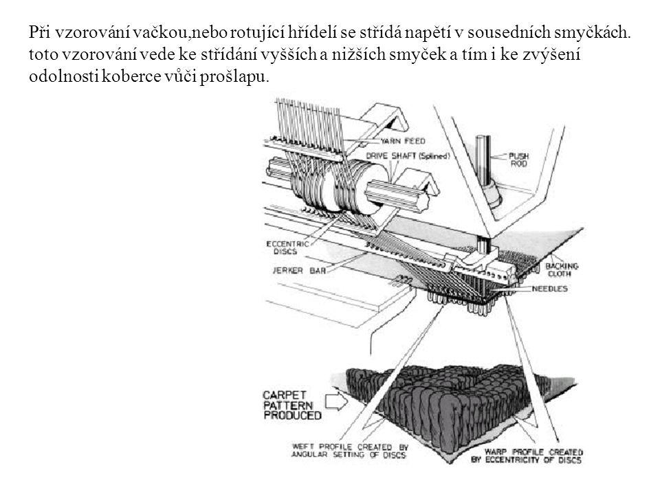 Při vzorování vačkou,nebo rotující hřídelí se střídá napětí v sousedních smyčkách.