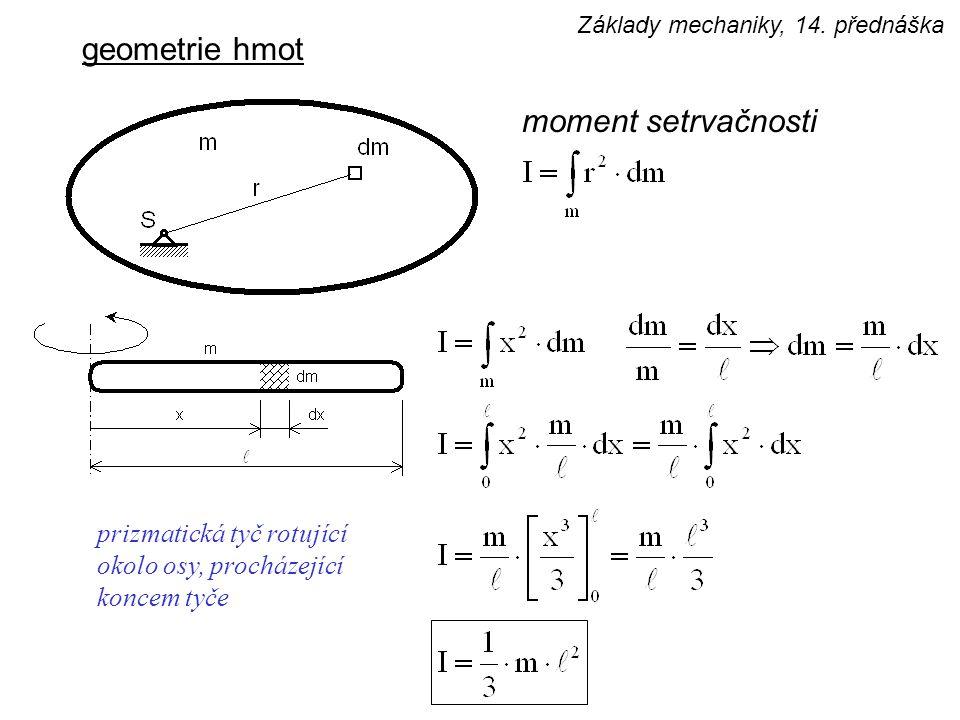 geometrie hmot moment setrvačnosti