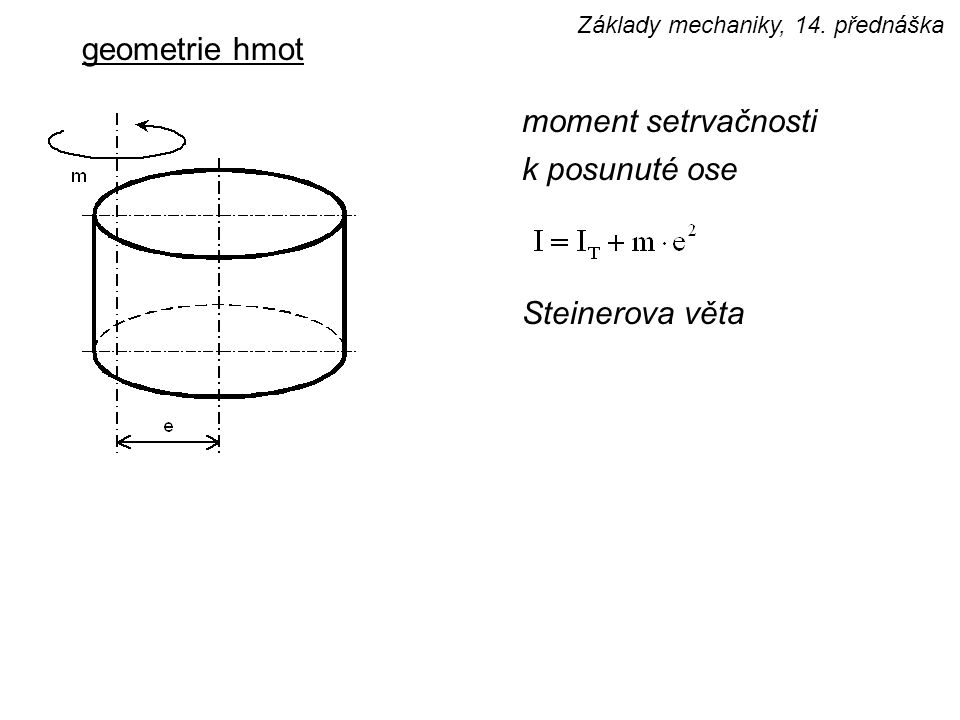 geometrie hmot moment setrvačnosti k posunuté ose Steinerova věta