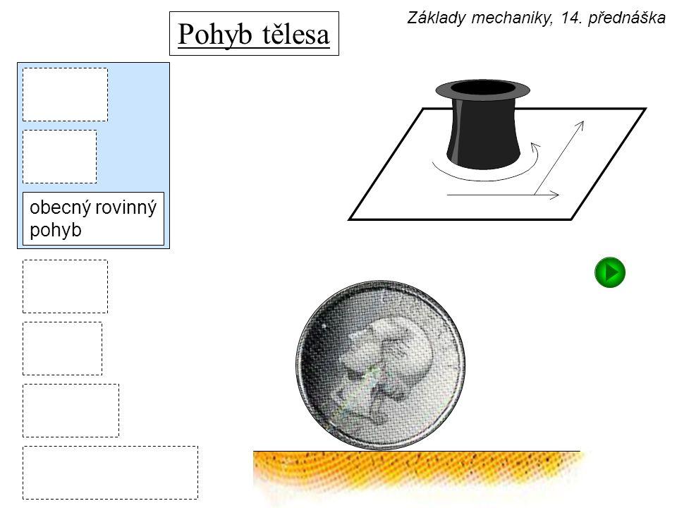 Základy mechaniky, 14. přednáška