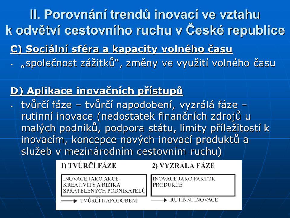 II. Porovnání trendů inovací ve vztahu k odvětví cestovního ruchu v České republice