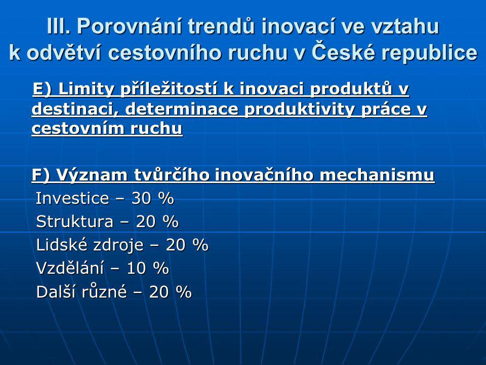 III. Porovnání trendů inovací ve vztahu k odvětví cestovního ruchu v České republice