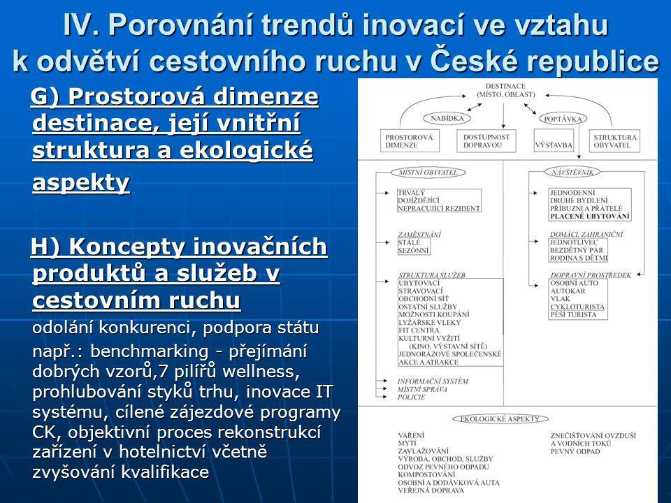 IV. Porovnání trendů inovací ve vztahu k odvětví cestovního ruchu v České republice