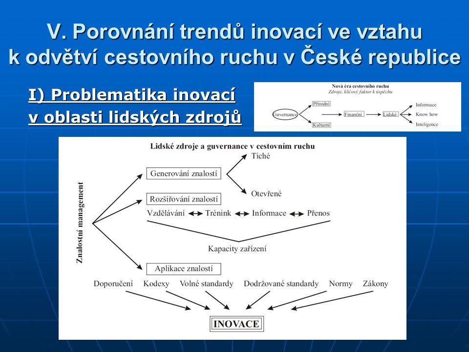 V. Porovnání trendů inovací ve vztahu k odvětví cestovního ruchu v České republice
