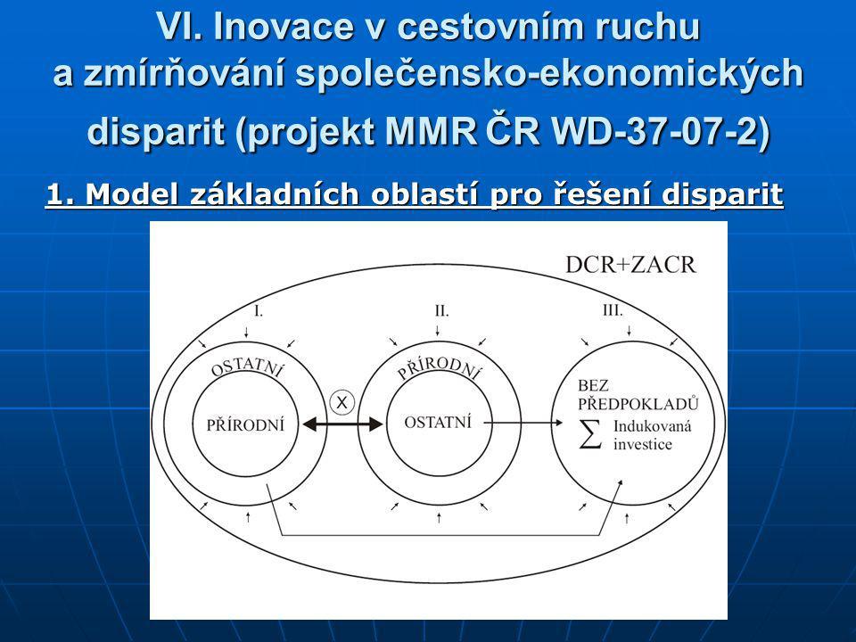 VI. Inovace v cestovním ruchu a zmírňování společensko-ekonomických disparit (projekt MMR ČR WD-37-07-2)