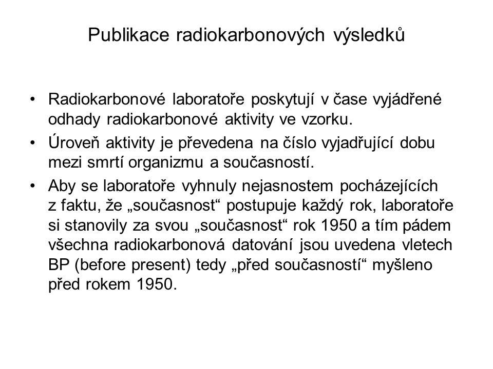 Publikace radiokarbonových výsledků