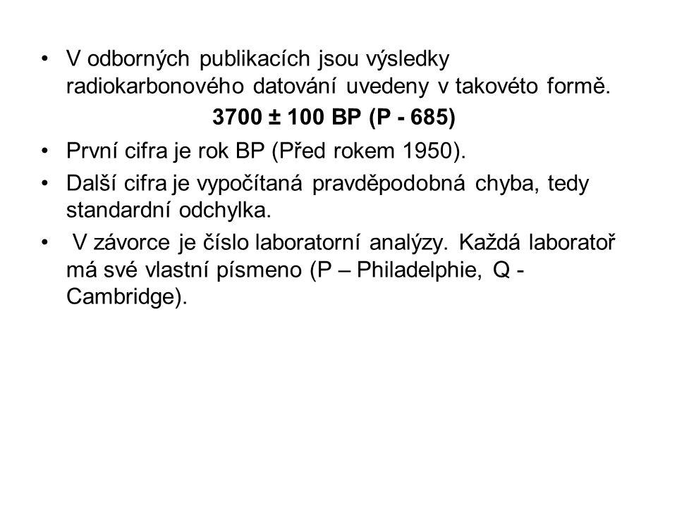 V odborných publikacích jsou výsledky radiokarbonového datování uvedeny v takovéto formě.