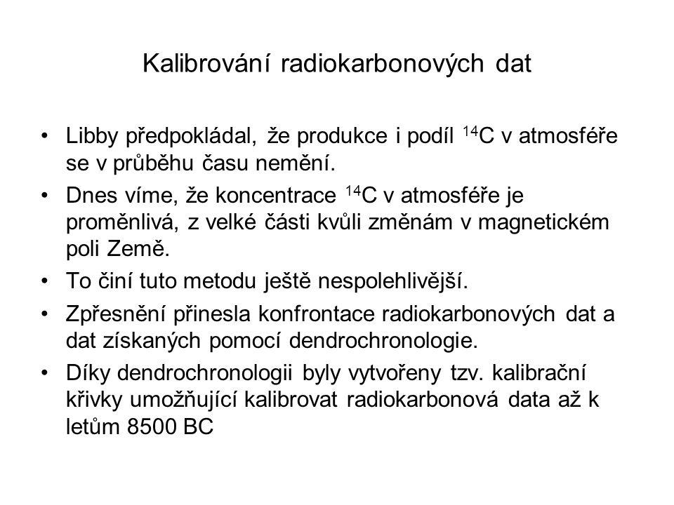 Kalibrování radiokarbonových dat