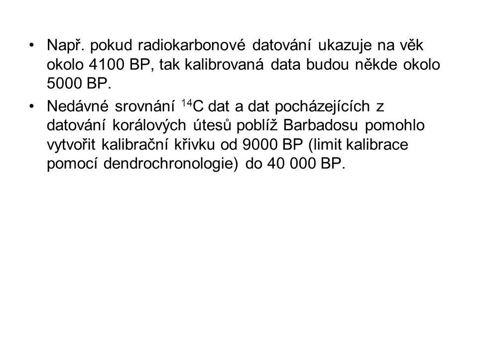 Např. pokud radiokarbonové datování ukazuje na věk okolo 4100 BP, tak kalibrovaná data budou někde okolo 5000 BP.