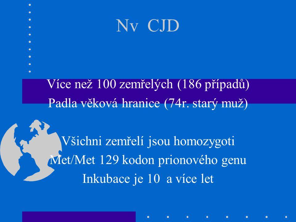 Nv CJD Více než 100 zemřelých (186 případů)