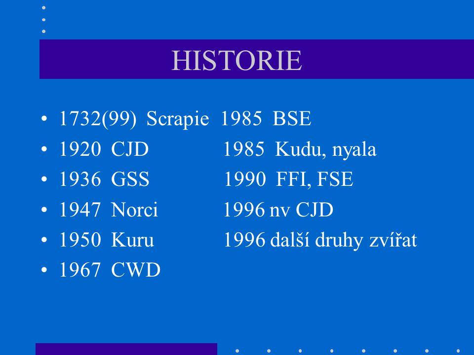 HISTORIE 1732(99) Scrapie 1985 BSE 1920 CJD 1985 Kudu, nyala