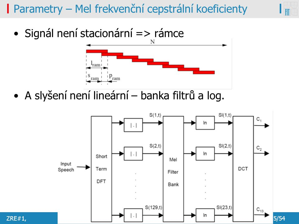 Parametry – Mel frekvenční cepstrální koeficienty