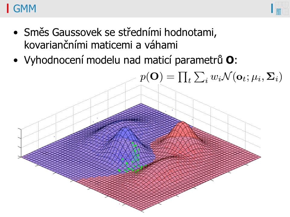Směs Gaussovek se středními hodnotami, kovariančními maticemi a váhami