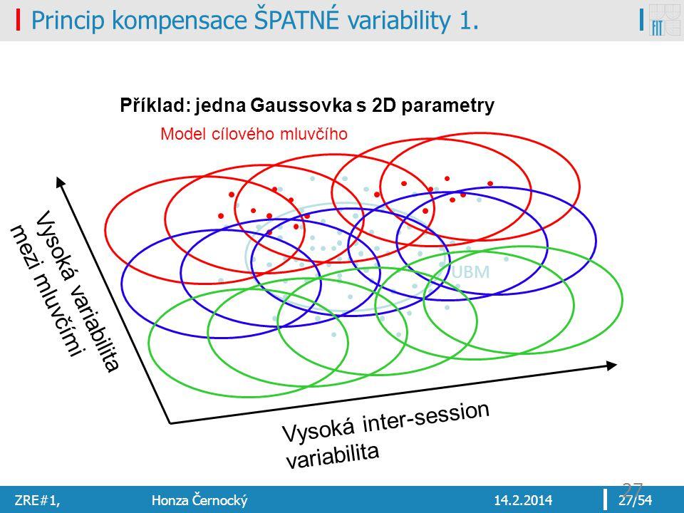 Princip kompensace ŠPATNÉ variability 1.