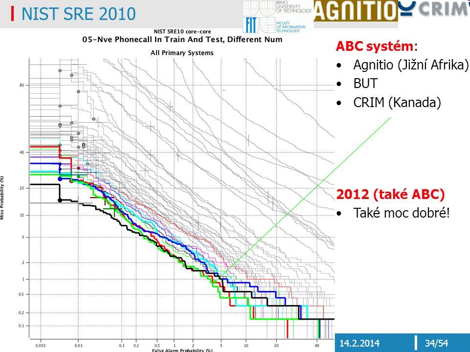 NIST SRE 2010 ABC systém: Agnitio (Jižní Afrika) BUT CRIM (Kanada)