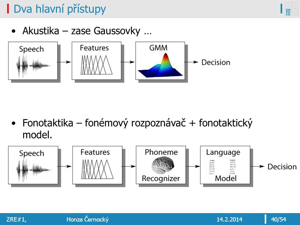 Dva hlavní přístupy Akustika – zase Gaussovky …