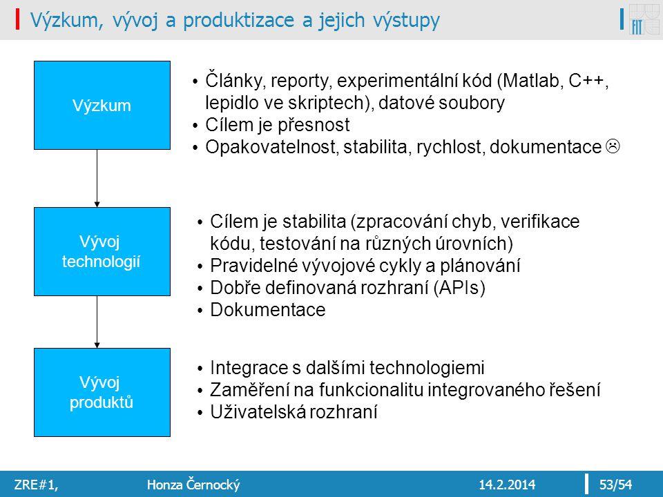 Výzkum, vývoj a produktizace a jejich výstupy