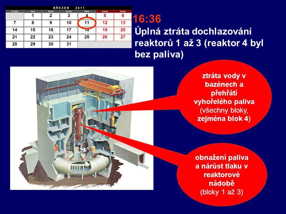 16:36 Úplná ztráta dochlazování reaktorů 1 až 3 (reaktor 4 byl bez paliva) ztráta vody v bazénech a přehřátí vyhořelého paliva.