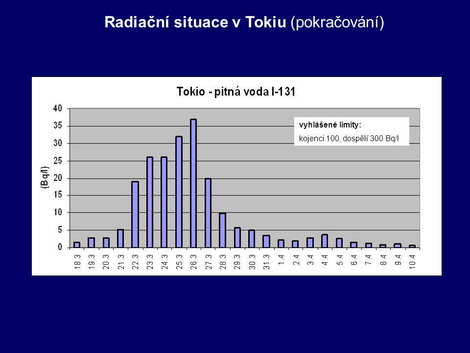 Radiační situace v Tokiu (pokračování)