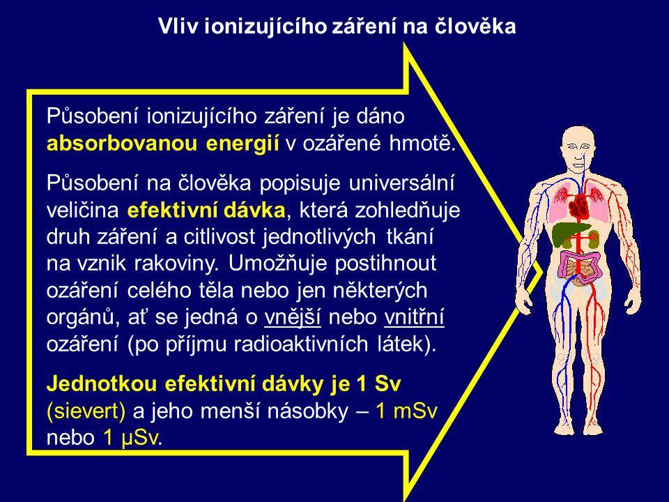 Vliv ionizujícího záření na člověka