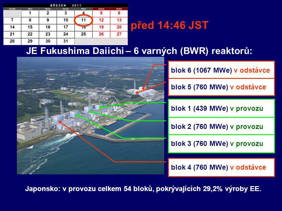 Japonsko: v provozu celkem 54 bloků, pokrývajících 29,2% výroby EE.