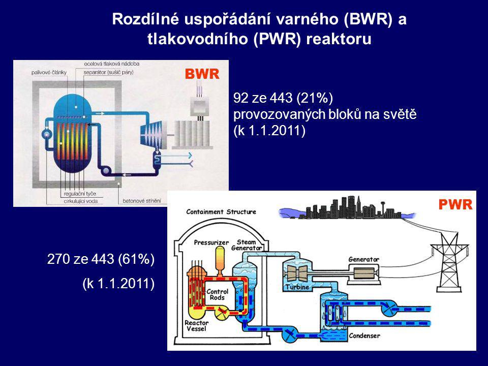 Rozdílné uspořádání varného (BWR) a tlakovodního (PWR) reaktoru