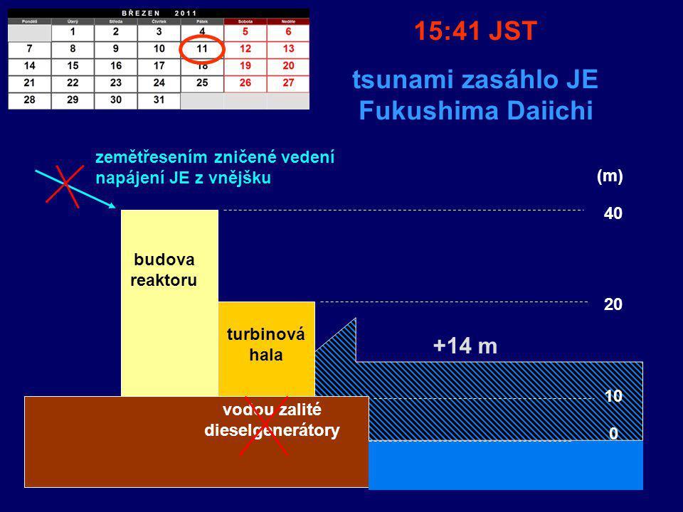 tsunami zasáhlo JE Fukushima Daiichi vodou zalité dieselgenerátory