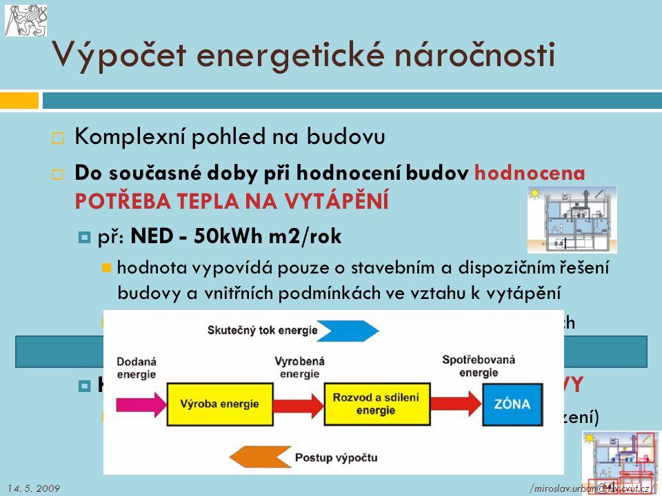 Výpočet energetické náročnosti