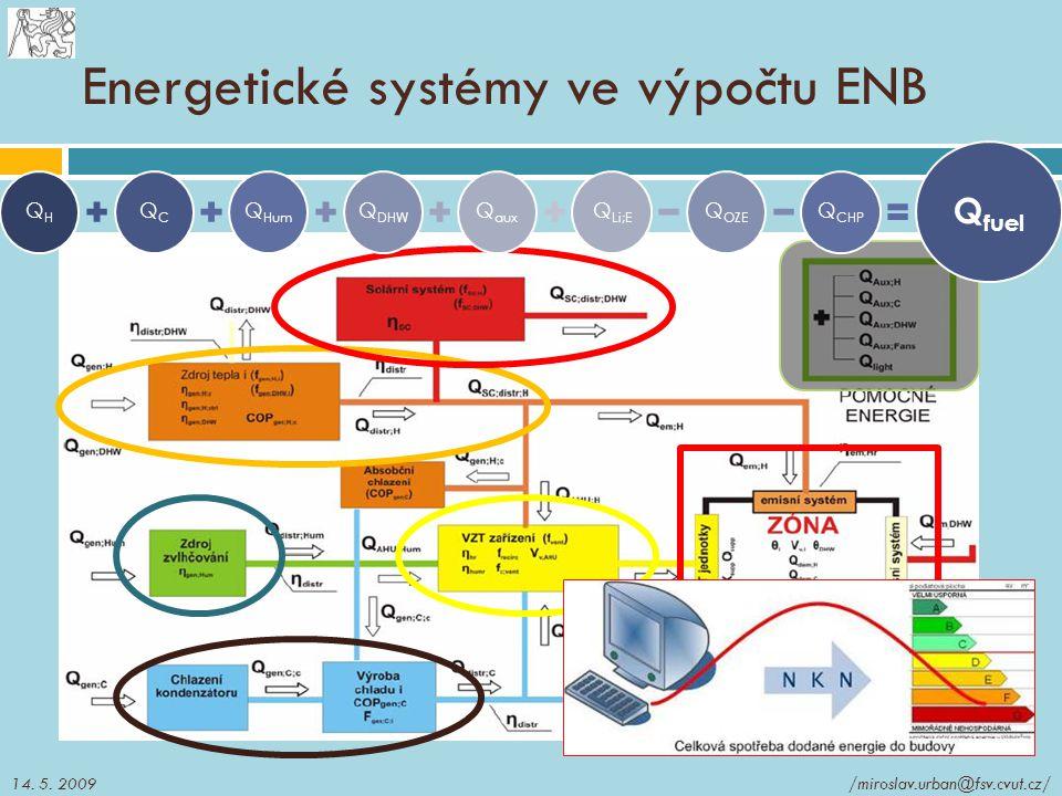 Energetické systémy ve výpočtu ENB