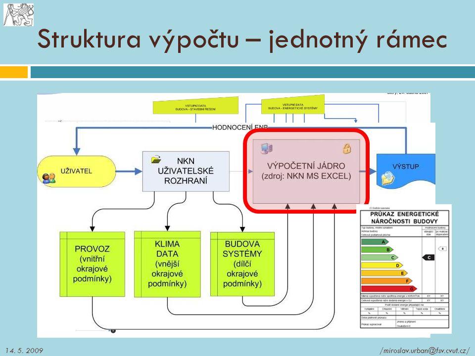 Struktura výpočtu – jednotný rámec