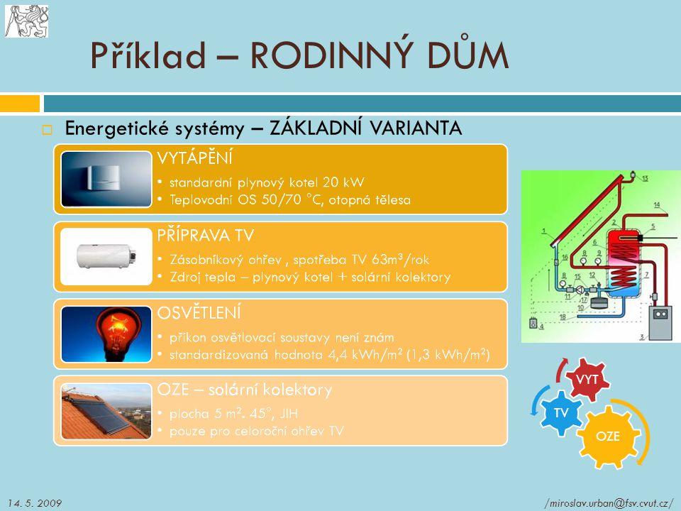 Příklad – RODINNÝ DŮM Energetické systémy – ZÁKLADNÍ VARIANTA