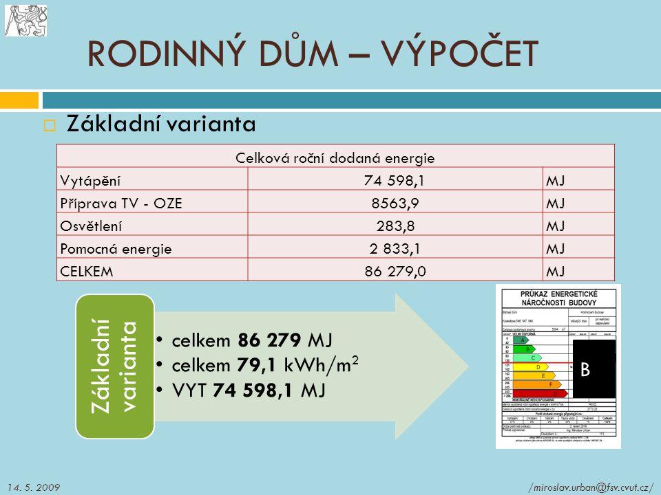Celková roční dodaná energie