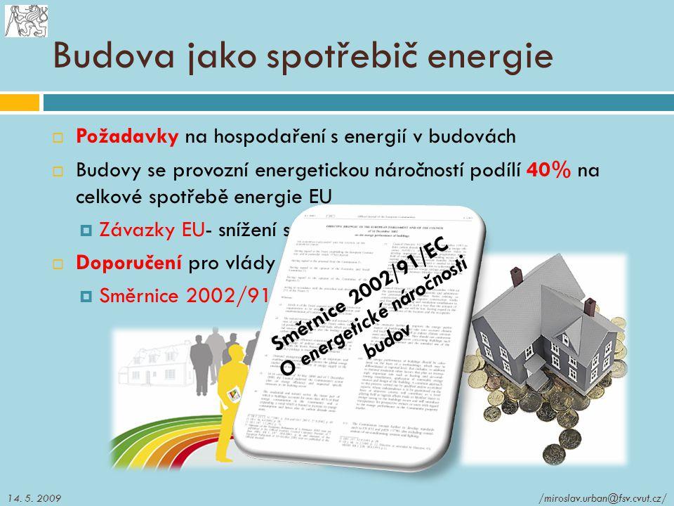 Budova jako spotřebič energie