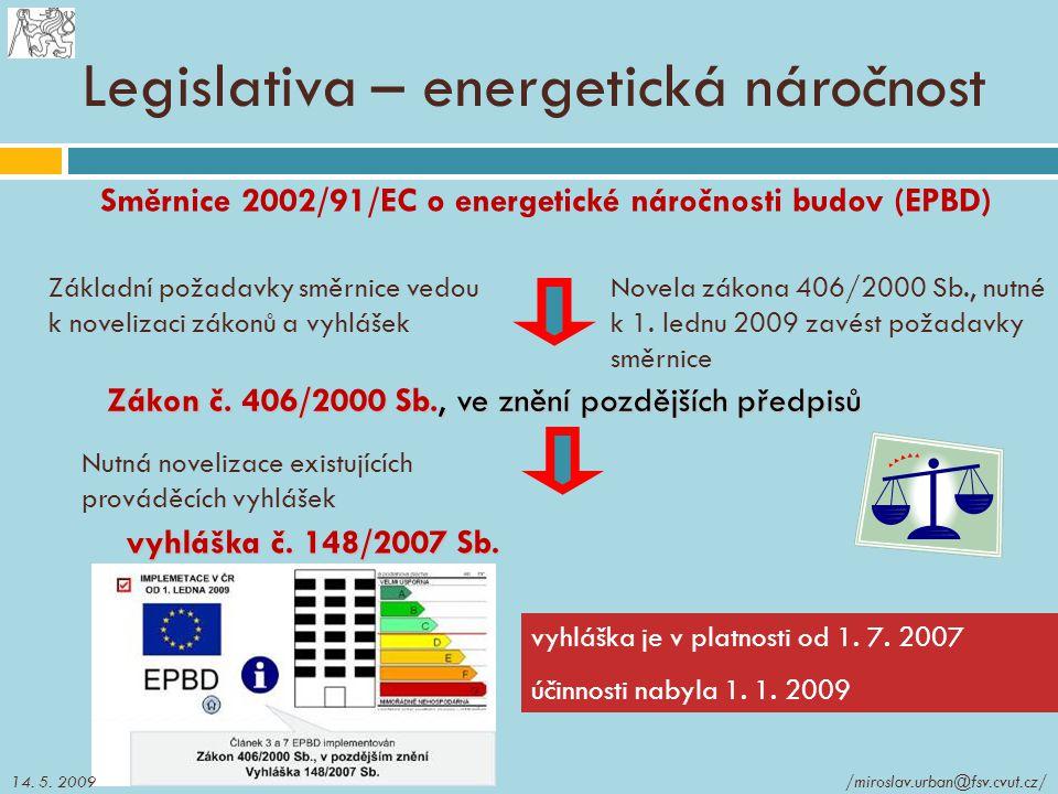 Legislativa – energetická náročnost