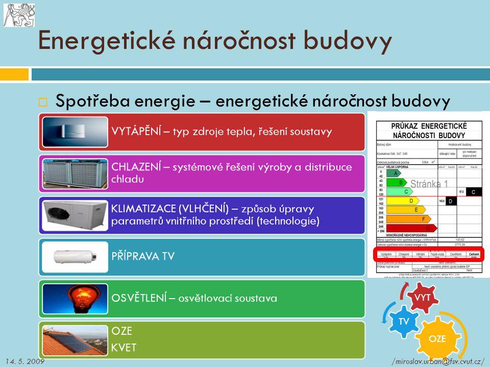 Energetické náročnost budovy