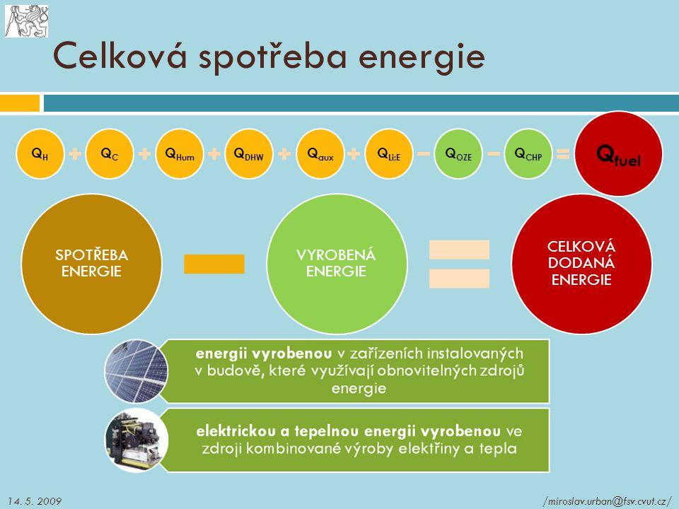 Celková spotřeba energie