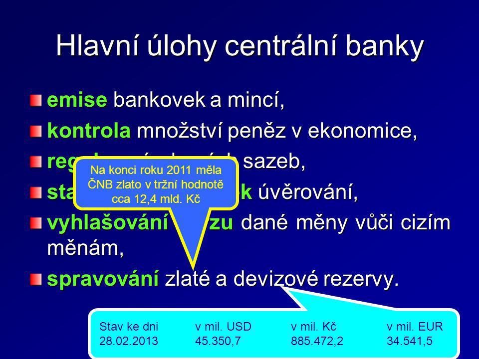 Hlavní úlohy centrální banky
