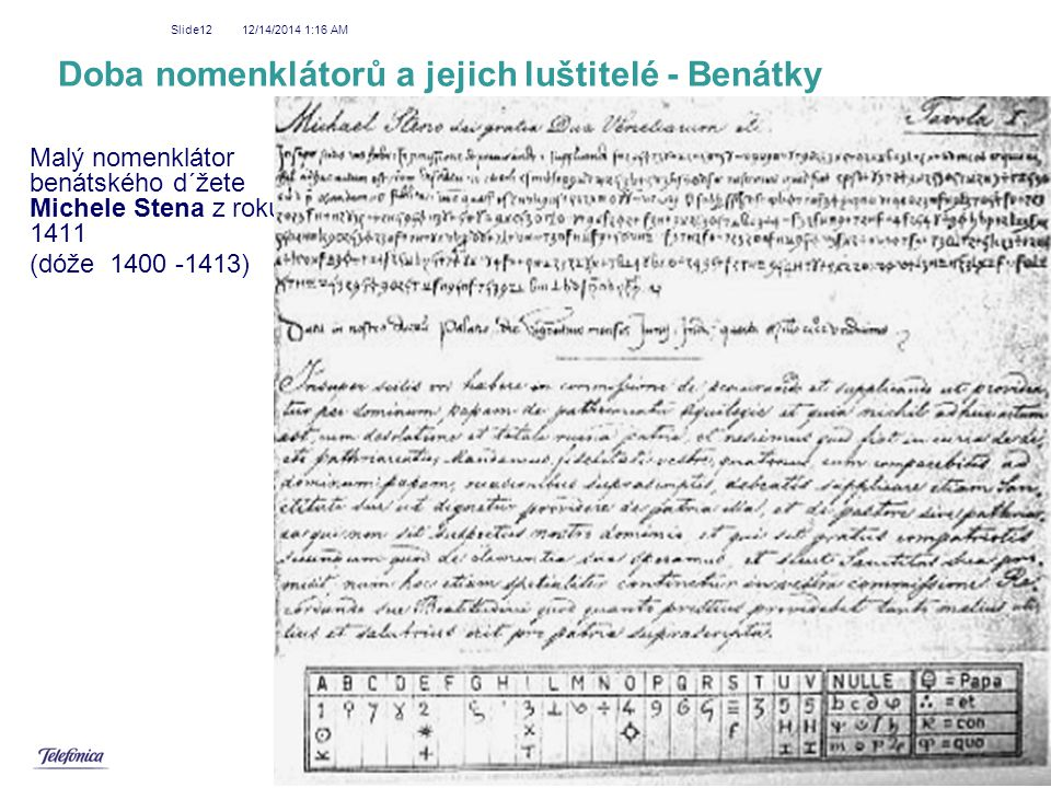 Doba nomenklátorů a jejich luštitelé - Benátky