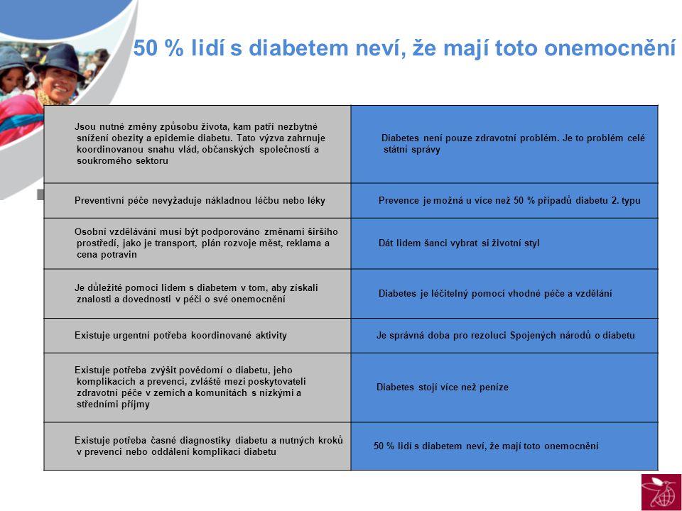 50 % lidí s diabetem neví, že mají toto onemocnění