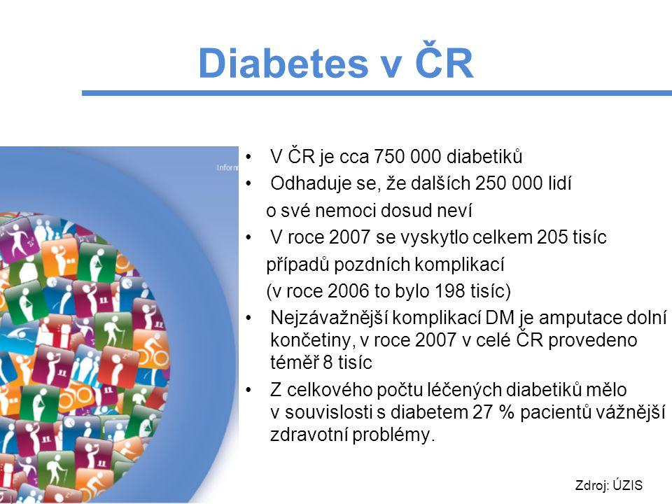 Diabetes v ČR V ČR je cca 750 000 diabetiků