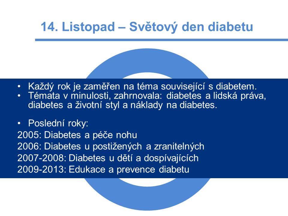 14. Listopad – Světový den diabetu