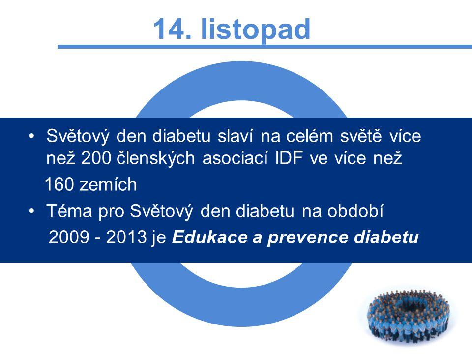 14. listopad Světový den diabetu slaví na celém světě více než 200 členských asociací IDF ve více než.