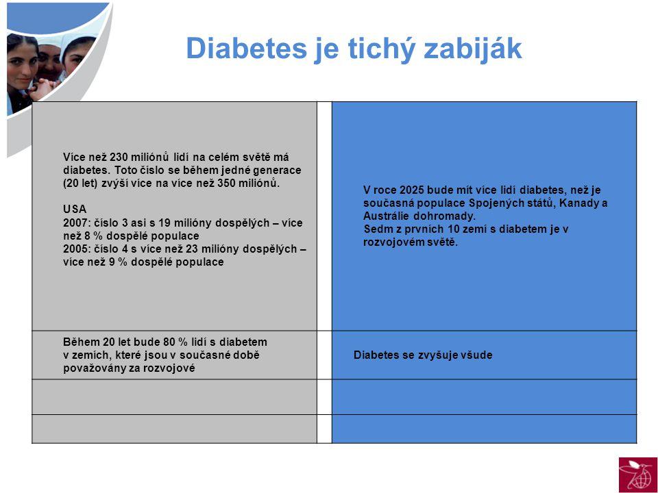 Diabetes je tichý zabiják