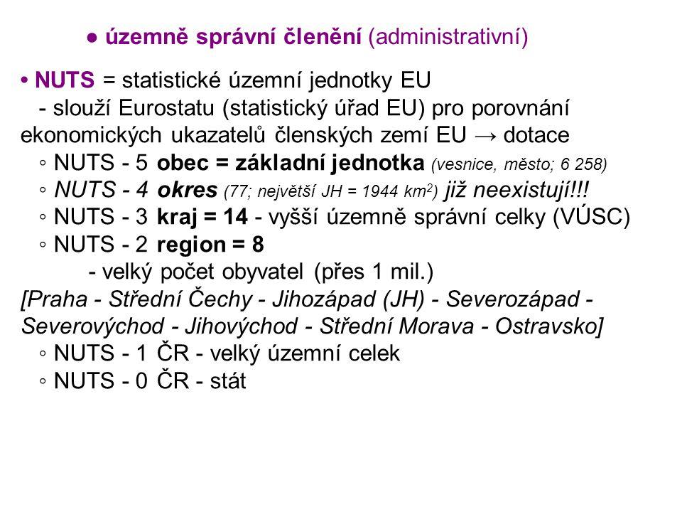 ● územně správní členění (administrativní)