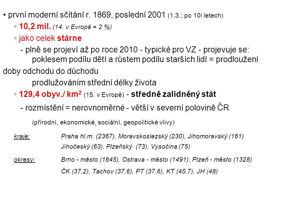 kraje: Praha hl.m. (2367), Moravskoslezský (230), Jihomoravský (161)