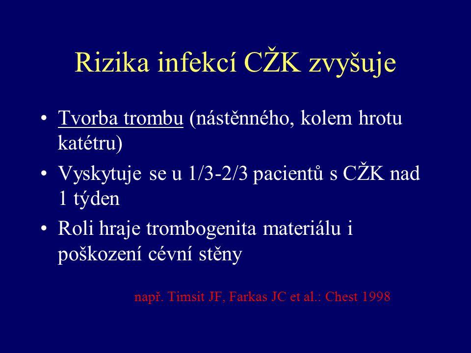 Rizika infekcí CŽK zvyšuje