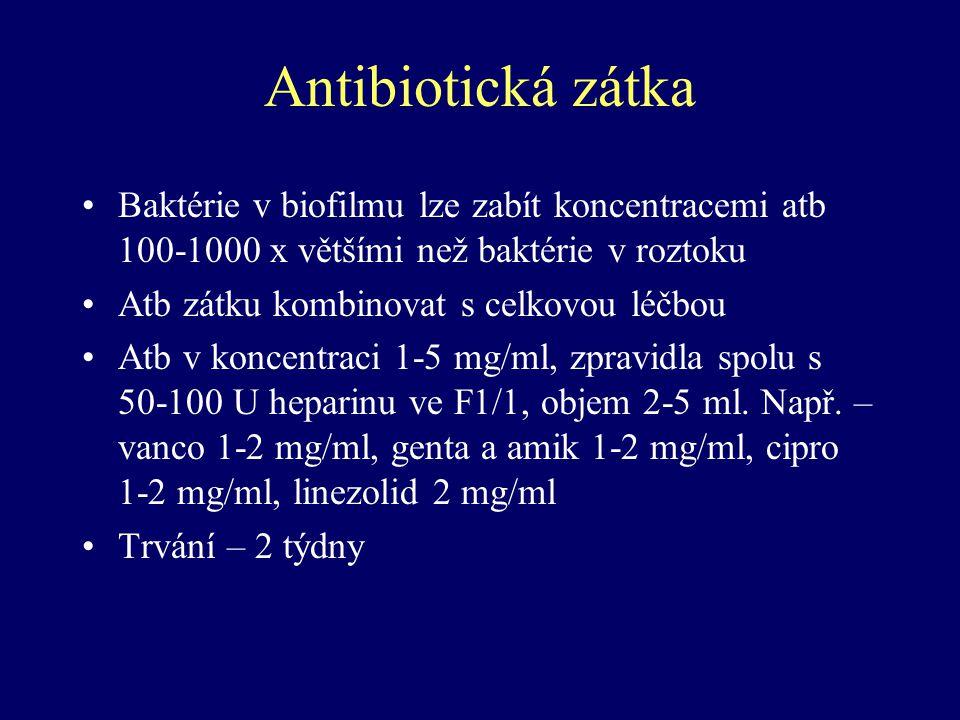 Antibiotická zátka Baktérie v biofilmu lze zabít koncentracemi atb 100-1000 x většími než baktérie v roztoku.