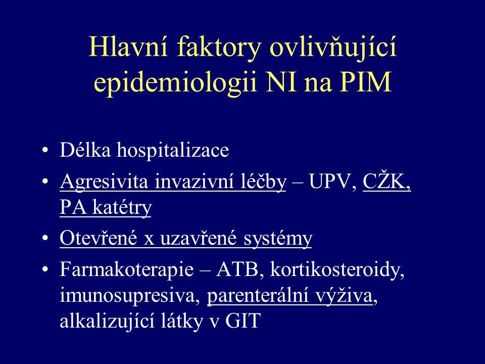 Hlavní faktory ovlivňující epidemiologii NI na PIM